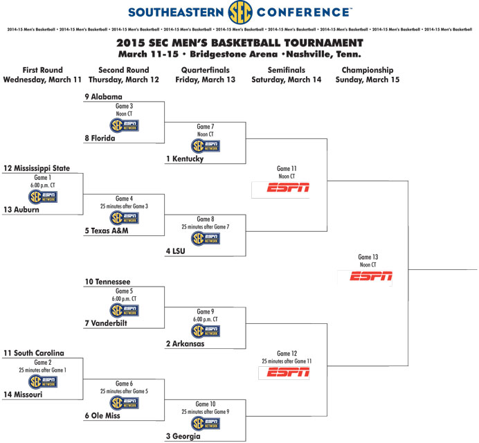 Sec Mens Basketball Tournament Tickets Official Site To | Basketball Scores